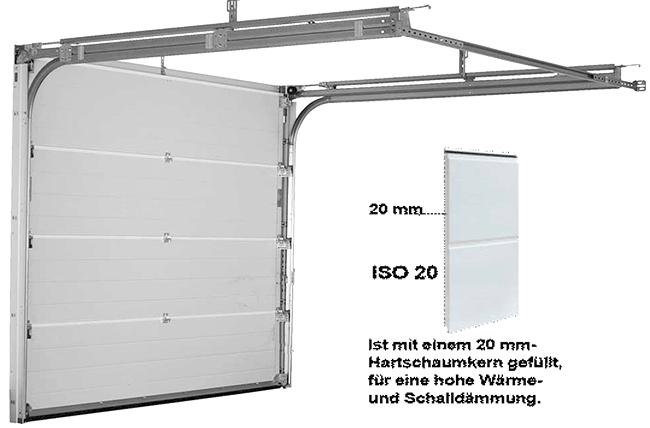 Hervorragend Novoferm ISO 20 Sektionaltor BF98